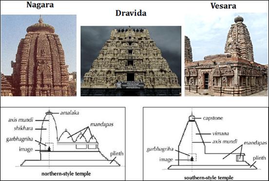 nagara-dravida-vasara
